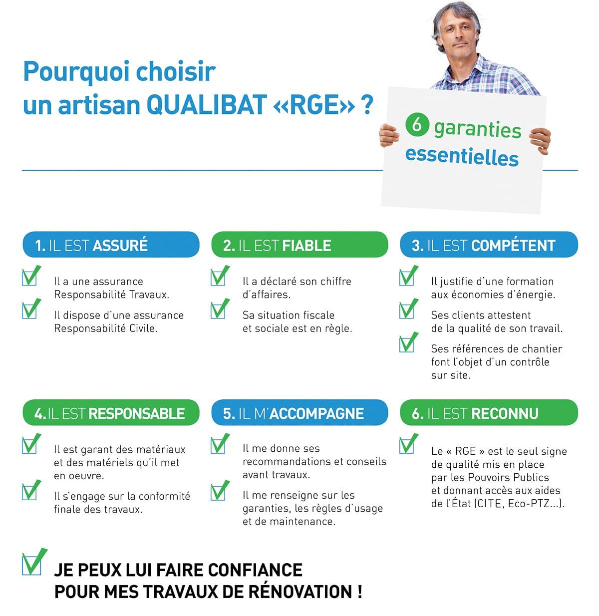 QUALIBAT-Checklist-RGE
